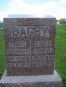 Earle Irwin Bagby