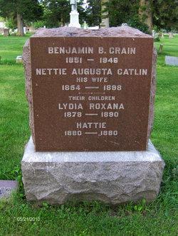 Benjamin Bacon Crain