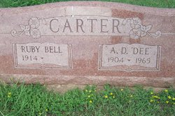 Ruby Jane <i>Baggett</i> Carter