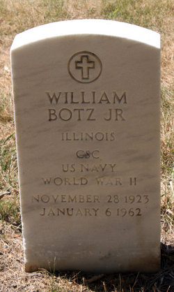 William Botz, Jr