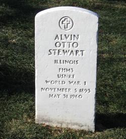 Alvin Otto Stewart