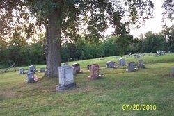 Eveleigh Church Cemetery