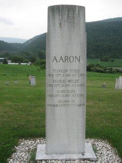 Franklin Pierse Aaron