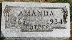 Amanda <i>Stouder</i> Bainter