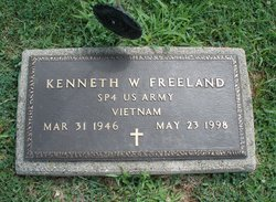Kenneth W. Freeland