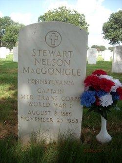 Stewart Nelson Macgonigle