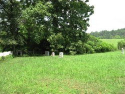 Grassy Cove Baptist Church Cemetery