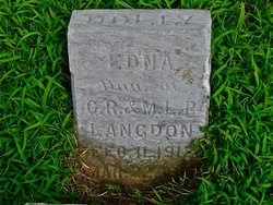 Dolly Edna Langdon