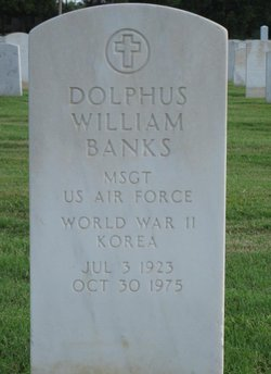 Dolphus William Banks