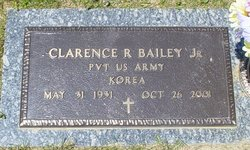 Clarence R. Bailey, Jr