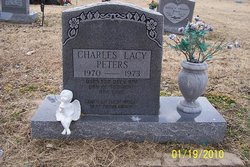 Charles Lacy Peters