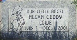 Alexa Geddy Lowe