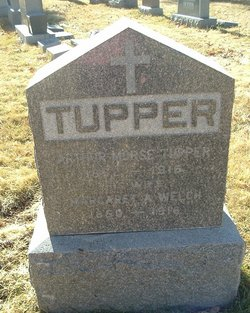 Margaret A <i>Welch</i> Tupper