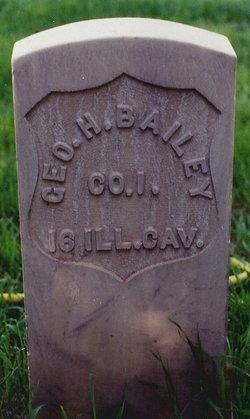 George H. Bailey