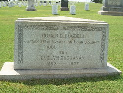 Evelyn <i>Buchanan</i> Cogdell