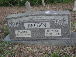 Keziah <i>Grant</i> Brown