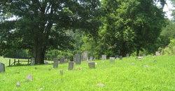 Garrett-Gentry Cemetery
