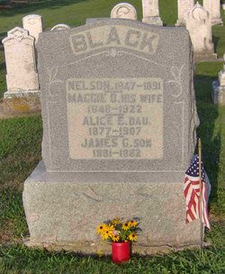 Alice Elizabeth Black