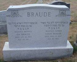 Ida Braude