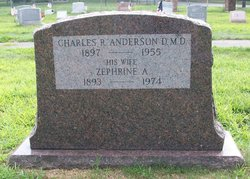 Charles R Anderson, DMD