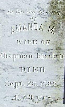 Amanda M <i>Wight</i> Brackett