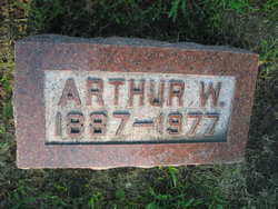 Arthur W. Nims
