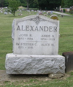 John R Alexander