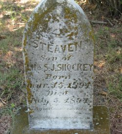 Steaven Shockey