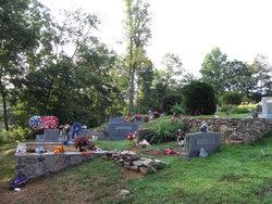 Flats Baptist Cemetery