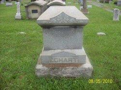 Bruce M. Echart