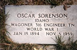 Peter Oscar Sorenson