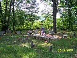 Beve Keen Cemetery
