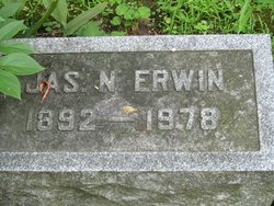 James Nelson Erwin