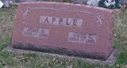Guss Grover Gussie Apple
