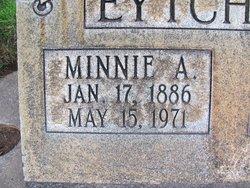 Minnie Ann <i>Breshears</i> Eytchison