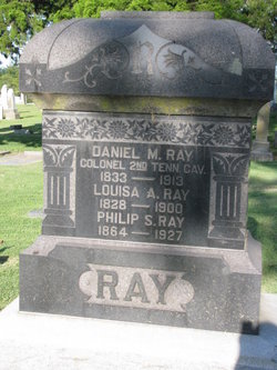 Louisa A. Ray