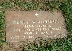 Henry Ward Anderson