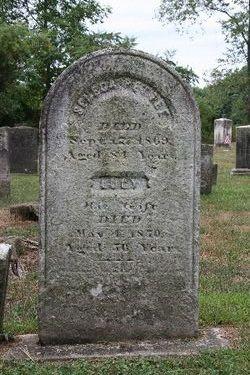 Lucy Owen Pettee