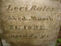 Levi Bates