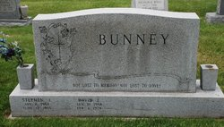 Kenneth James Bunney