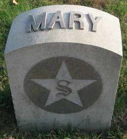 Mary Elizabeth <i>Standish</i> Robinson