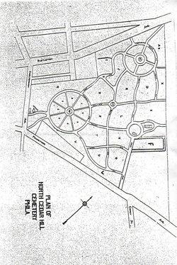 North Cedar Hill Cemetery