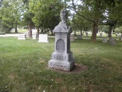 Mary E. <i>Congdon</i> Carey
