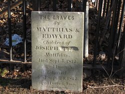 Matthias Unknown