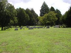 Candies Creek Cemetery