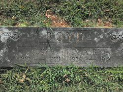A B Boyd