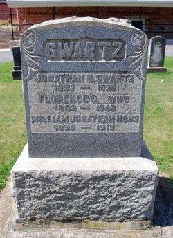 Jonathan Rice Swartz
