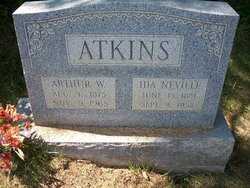 Arthur W. Atkins