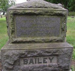 Cornelius H Bailey
