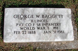 George Washington Baggett